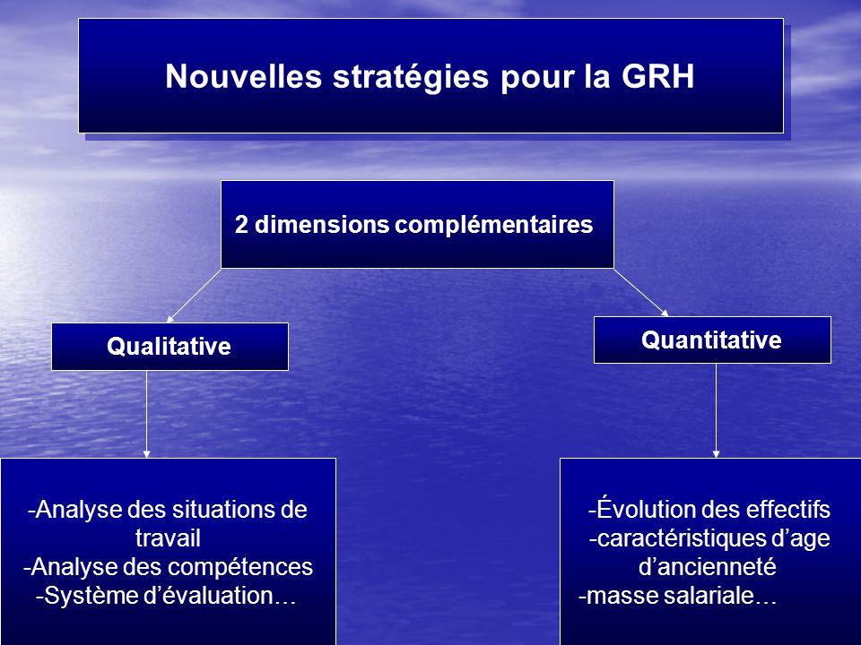 Nouvelles stratégies pour la GRH 2 dimensions complémentaires