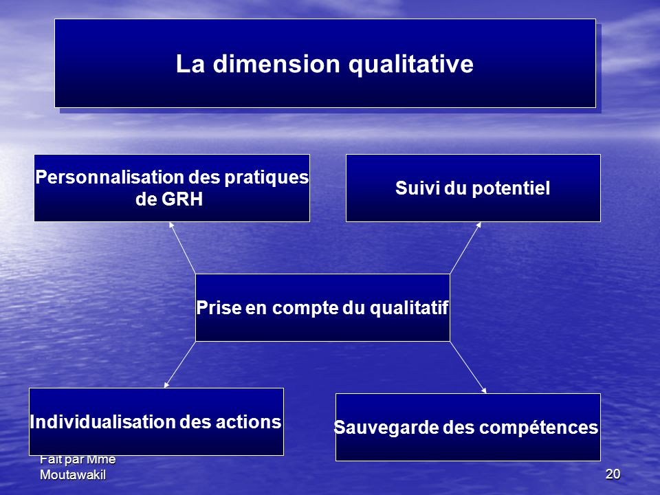 La dimension qualitative