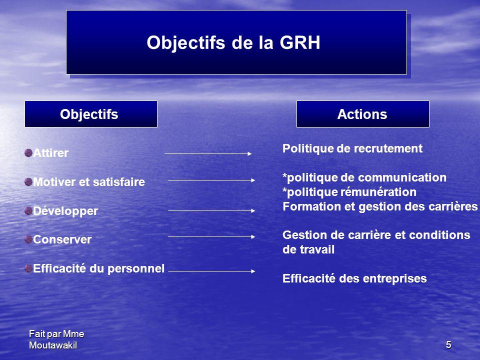 Objectifs de la GRH Objectifs Actions Politique de recrutement Attirer