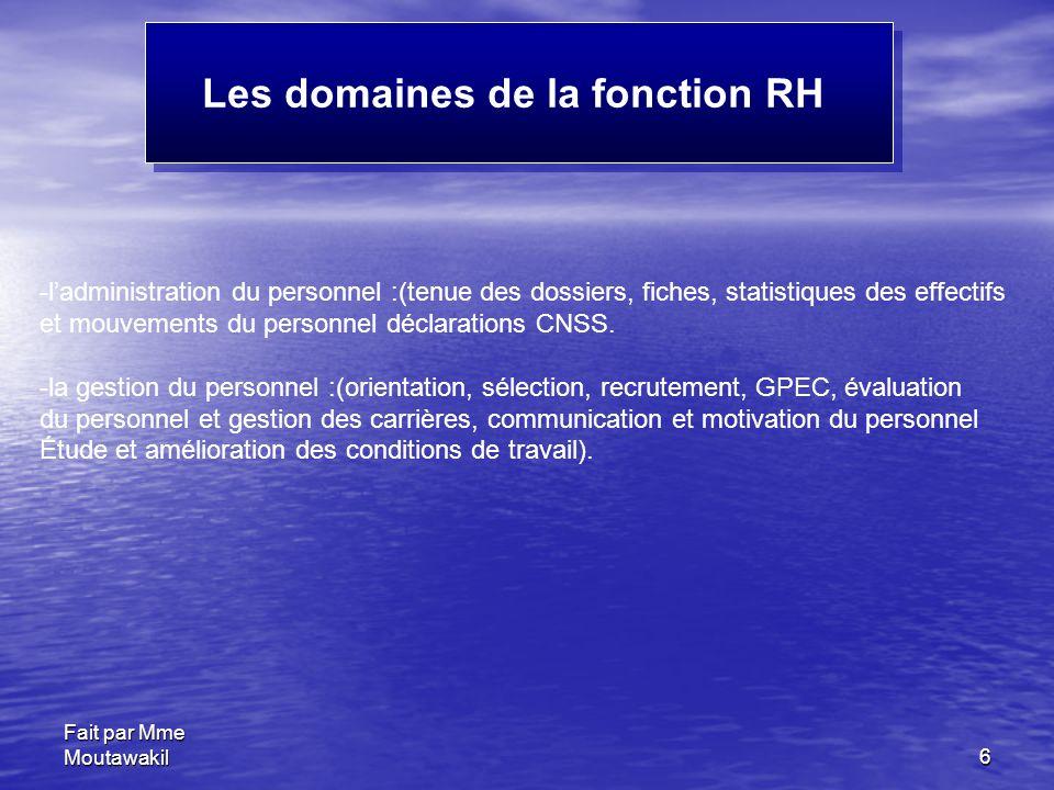 Les domaines de la fonction RH