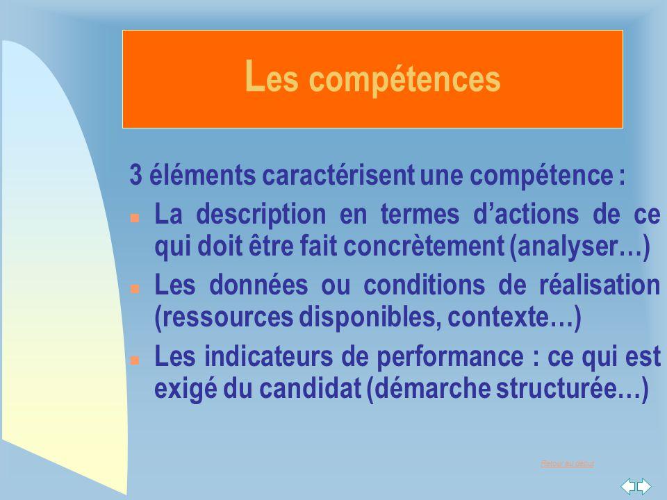 Les compétences 3 éléments caractérisent une compétence :