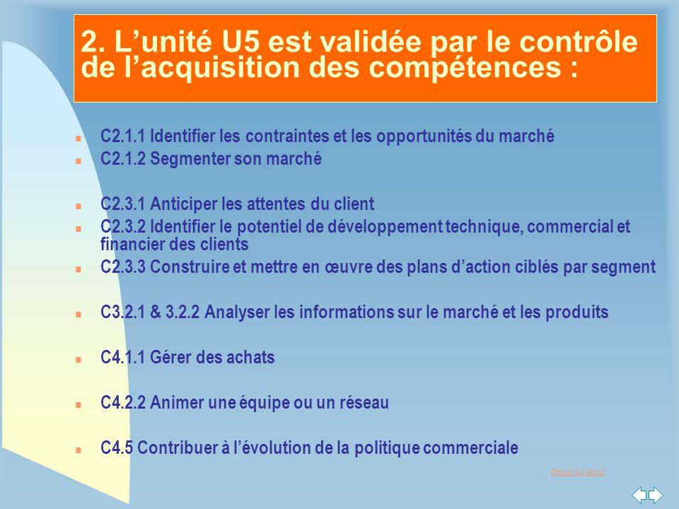 2. L'unité U5 est validée par le contrôle de l'acquisition des compétences :