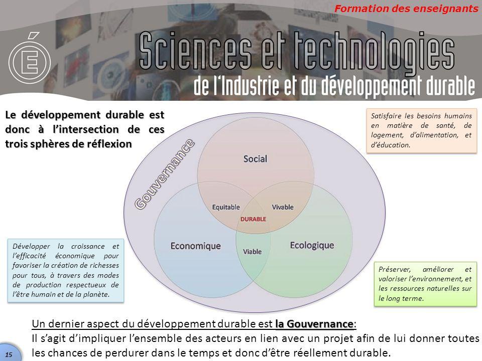 Le développement durable est donc à l'intersection de ces trois sphères de réflexion