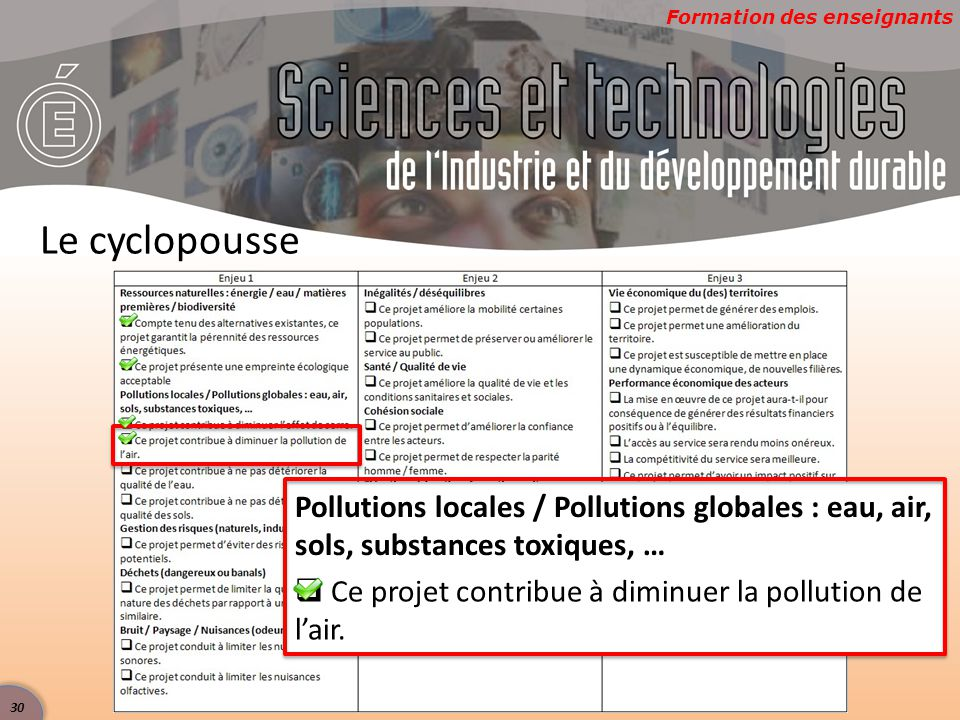 Le cyclopousse Pollutions locales / Pollutions globales : eau, air, sols, substances toxiques, …