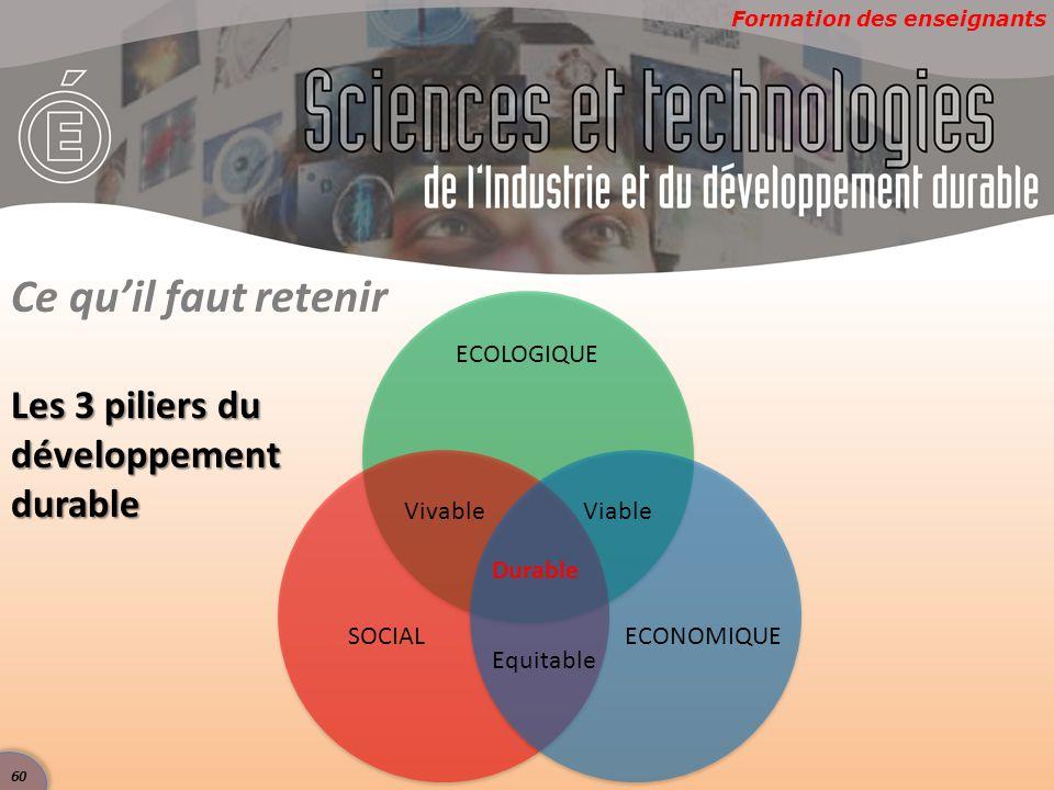 Ce qu'il faut retenir Les 3 piliers du développement durable