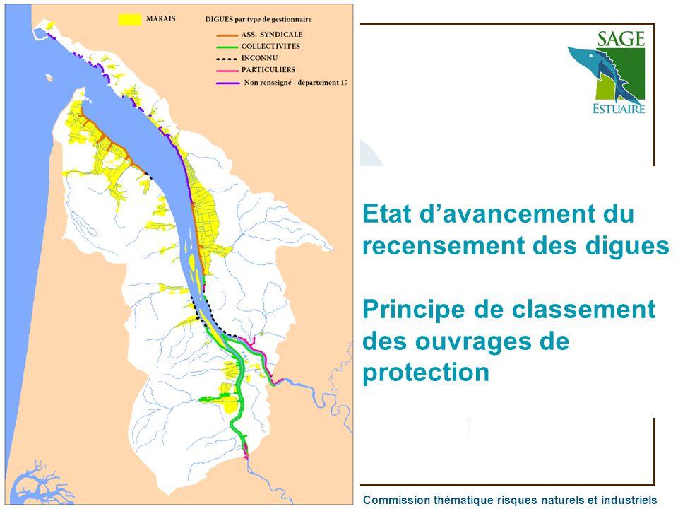 Etat d'avancement du recensement des digues Principe de classement des ouvrages de protection