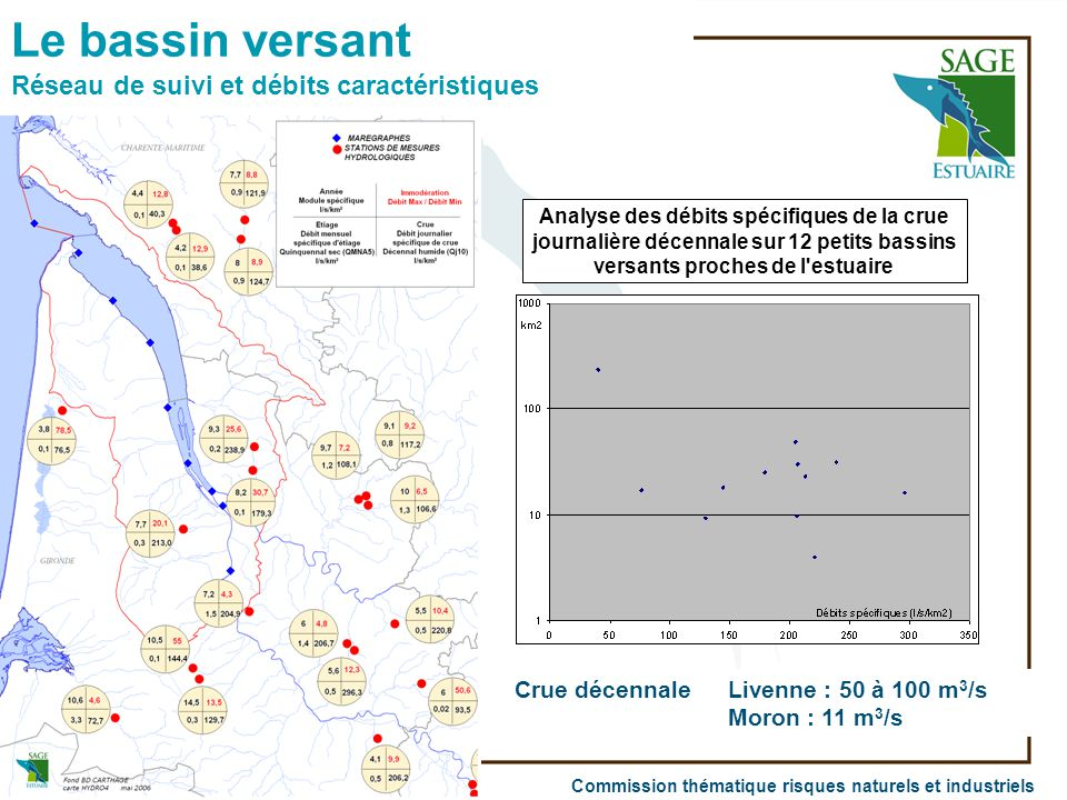 Le bassin versant Réseau de suivi et débits caractéristiques