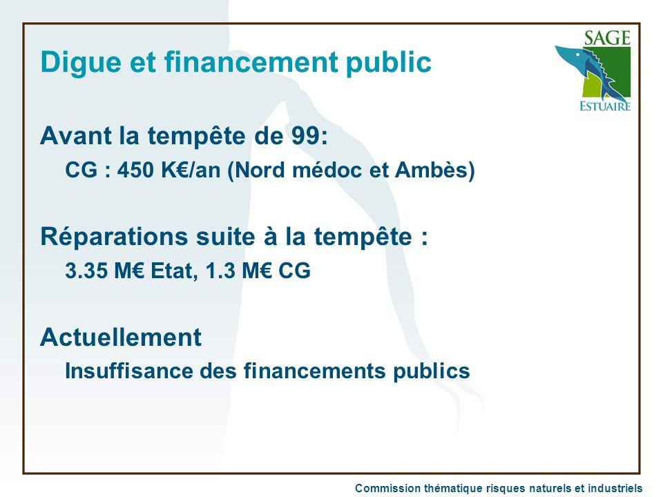 Digue et financement public