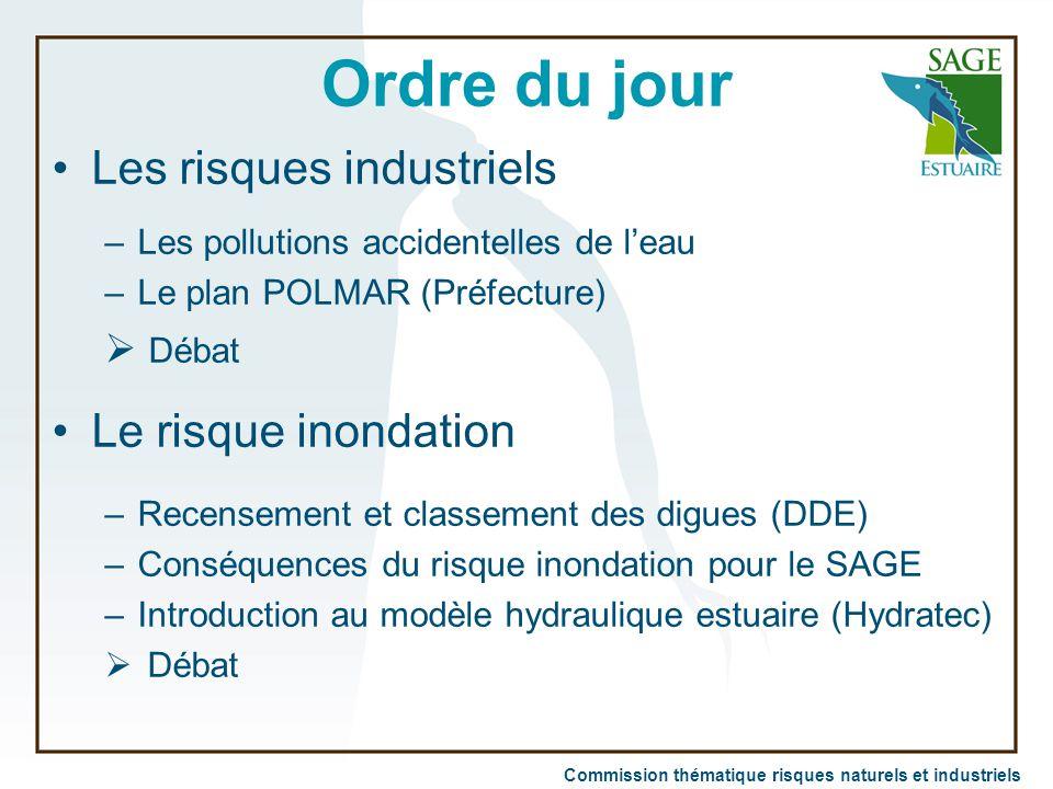 Ordre du jour Les risques industriels Le risque inondation Débat