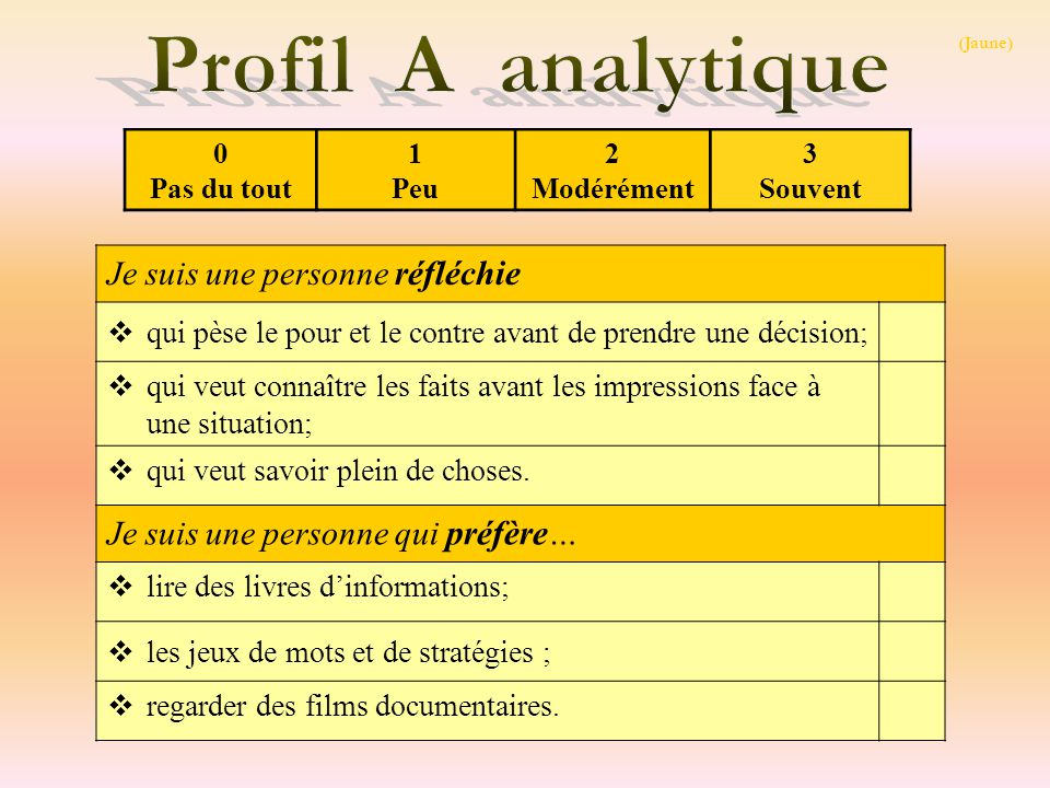 Profil A analytique Profil A (ANALYTIQUE)
