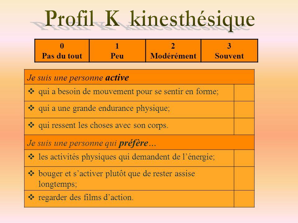 Profil K kinesthésique