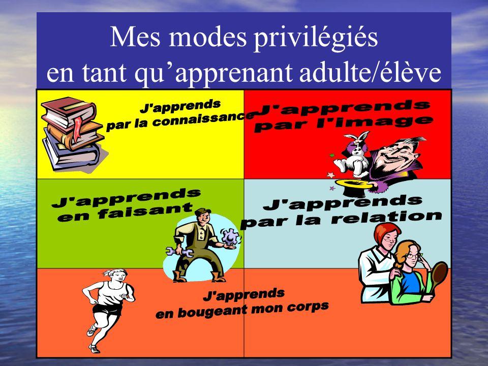 Mes modes privilégiés en tant qu'apprenant adulte/élève