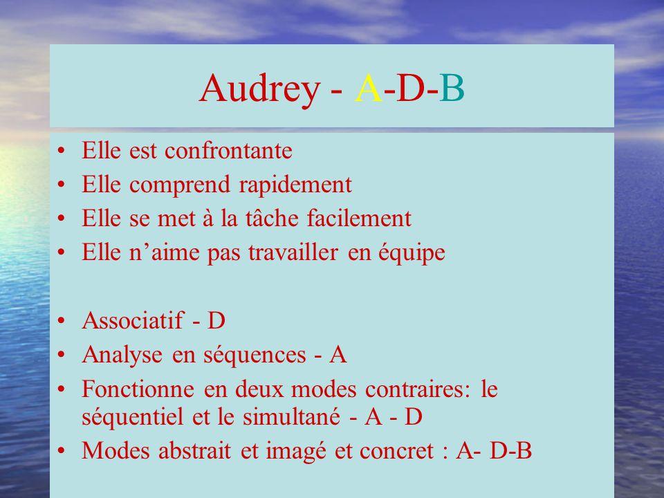Audrey - A-D-B Elle est confrontante Elle comprend rapidement