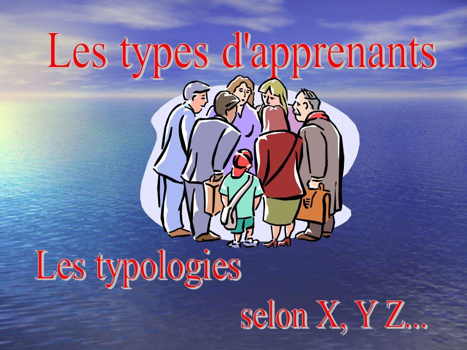 Les types d apprenants Les typologies selon X, Y Z...