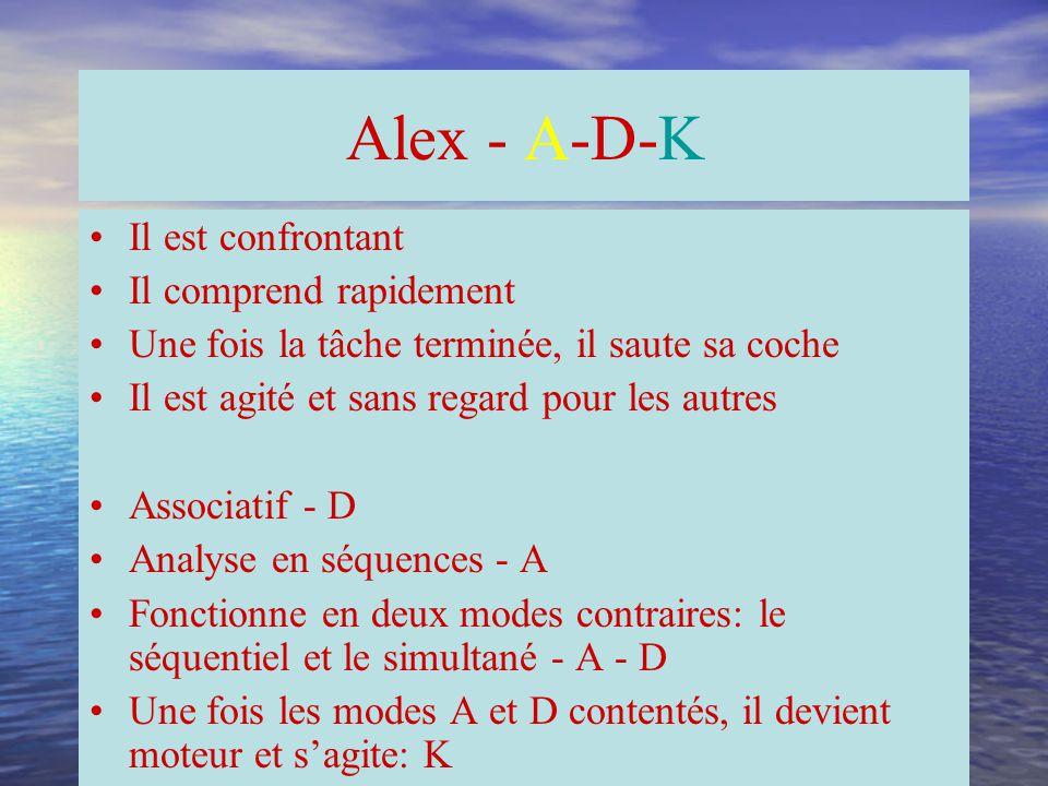 Alex - A-D-K Il est confrontant Il comprend rapidement