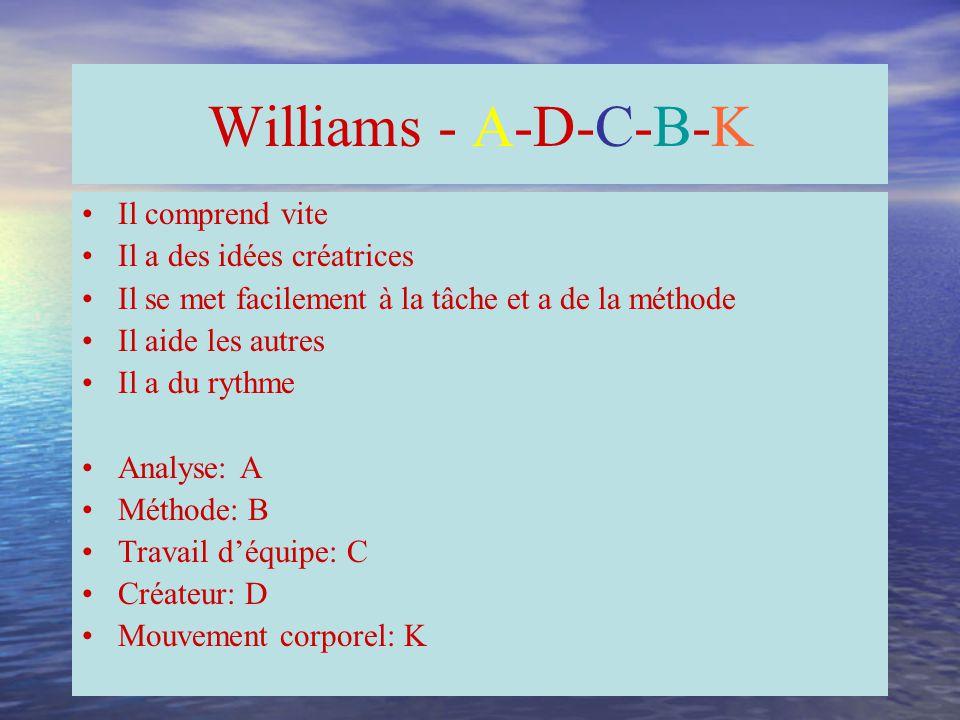 Williams - A-D-C-B-K Il comprend vite Il a des idées créatrices