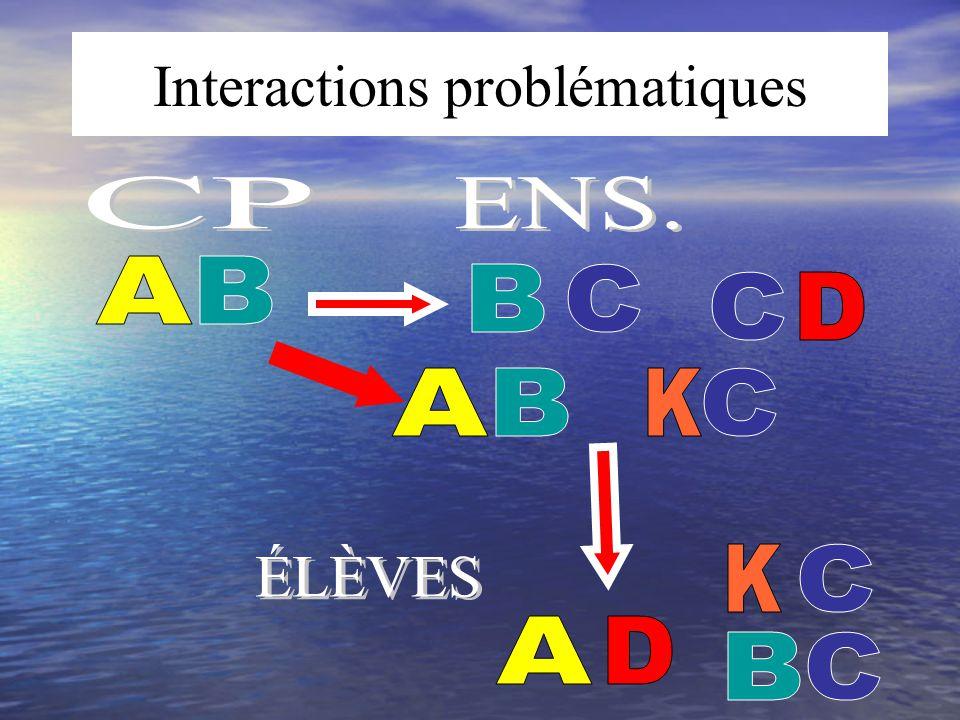 Interactions problématiques