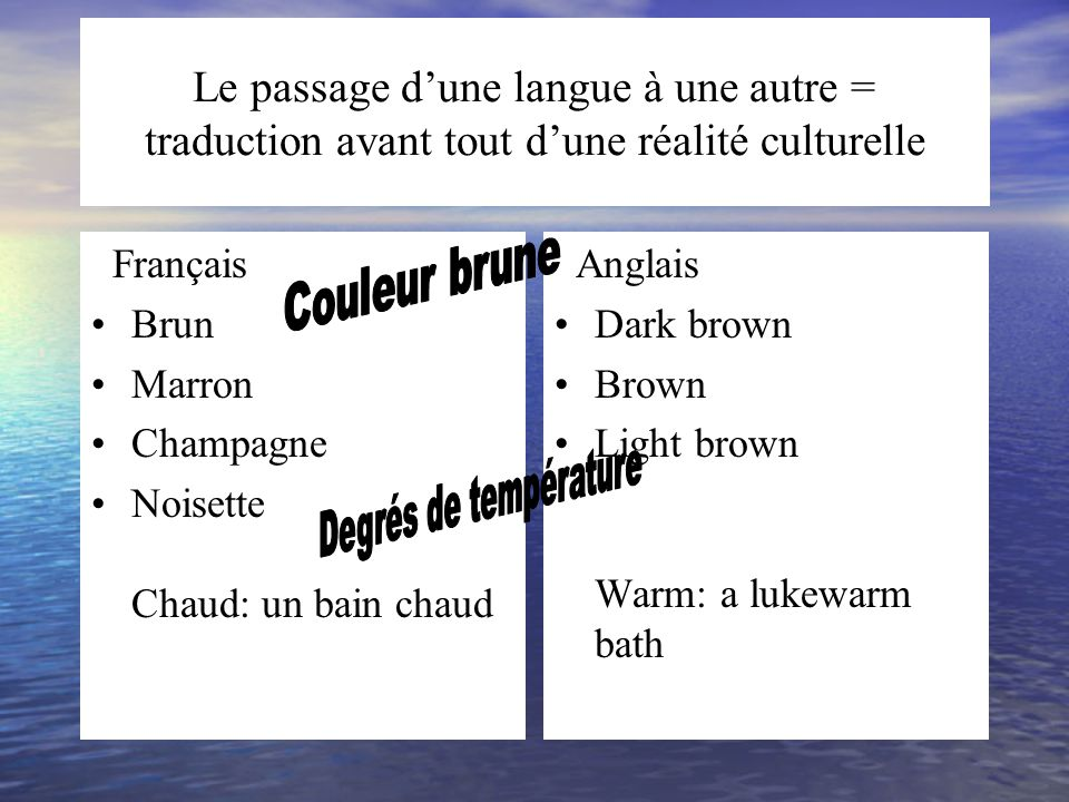 Le passage d'une langue à une autre = traduction avant tout d'une réalité culturelle