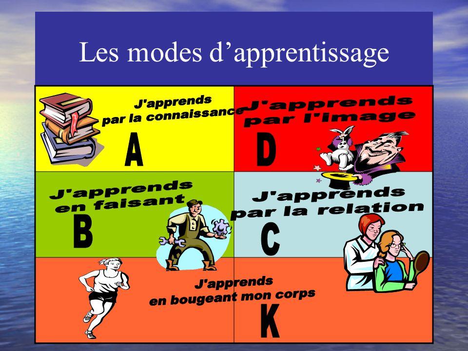 Les modes d'apprentissage