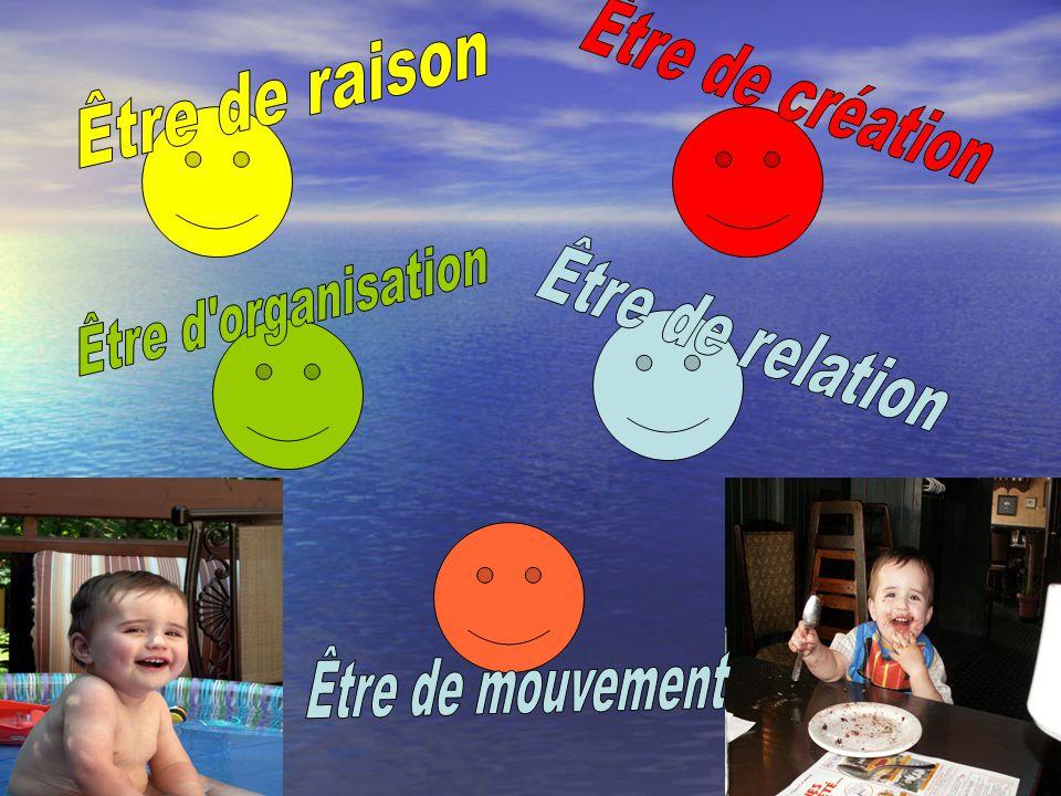 Être de raison Être de création Être d organisation Être de relation Être de mouvement