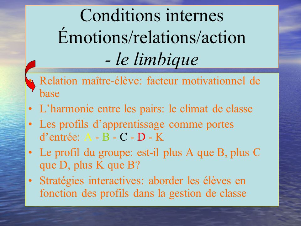Conditions internes Émotions/relations/action - le limbique