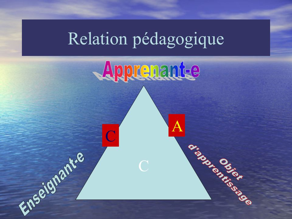 Relation pédagogique A C C Apprenant-e d apprentissage Objet