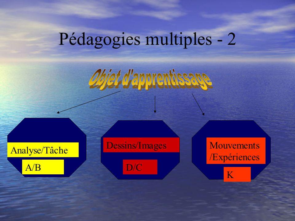 Pédagogies multiples - 2