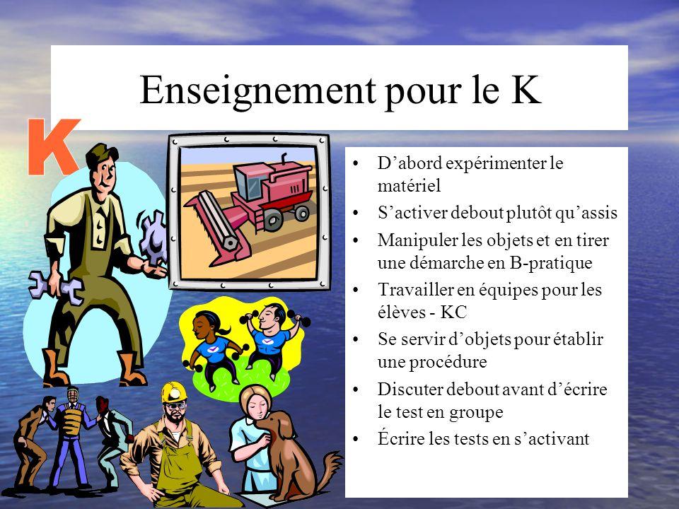 Enseignement pour le K K D'abord expérimenter le matériel
