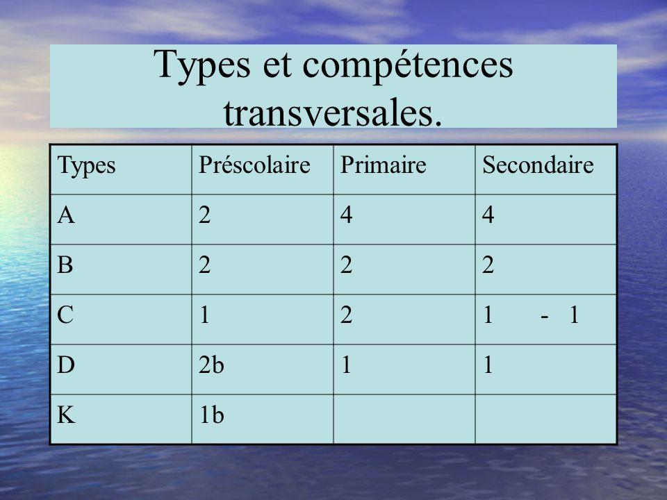 Types et compétences transversales.