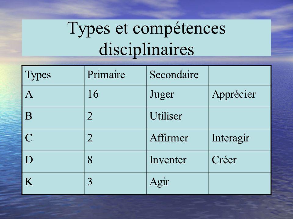 Types et compétences disciplinaires