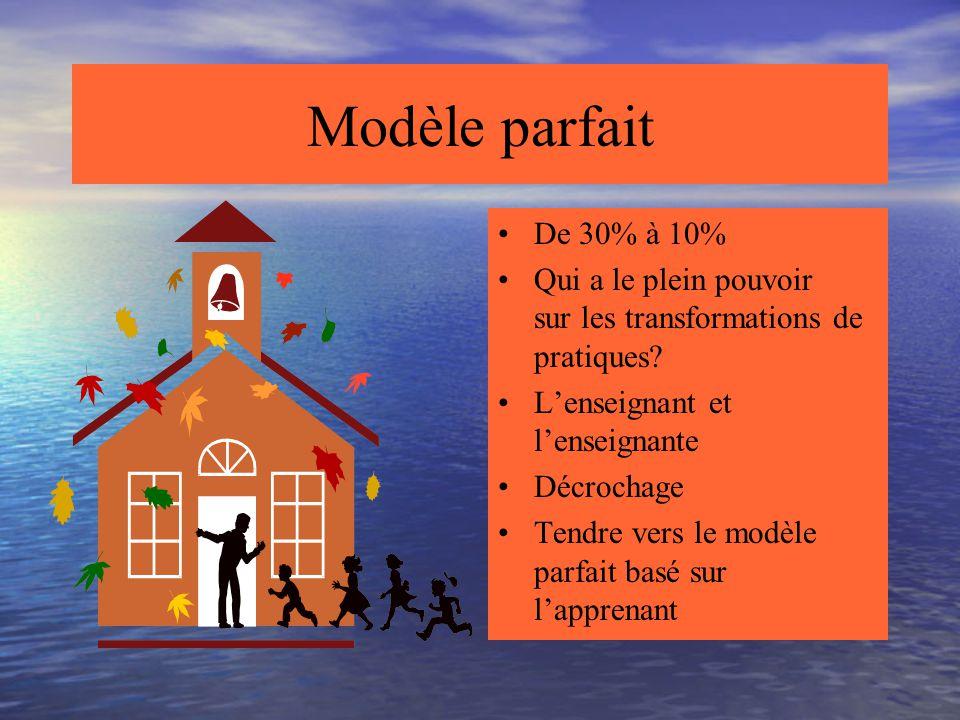 Modèle parfait De 30% à 10% Qui a le plein pouvoir sur les transformations de pratiques L'enseignant et l'enseignante.