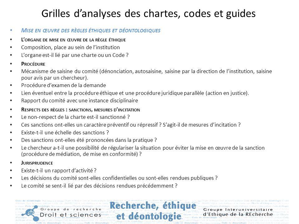 Grilles d'analyses des chartes, codes et guides