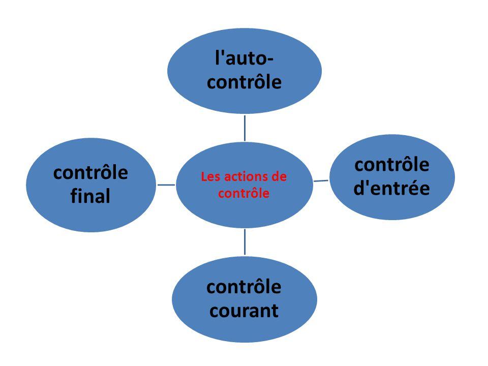 Les actions de contrôle