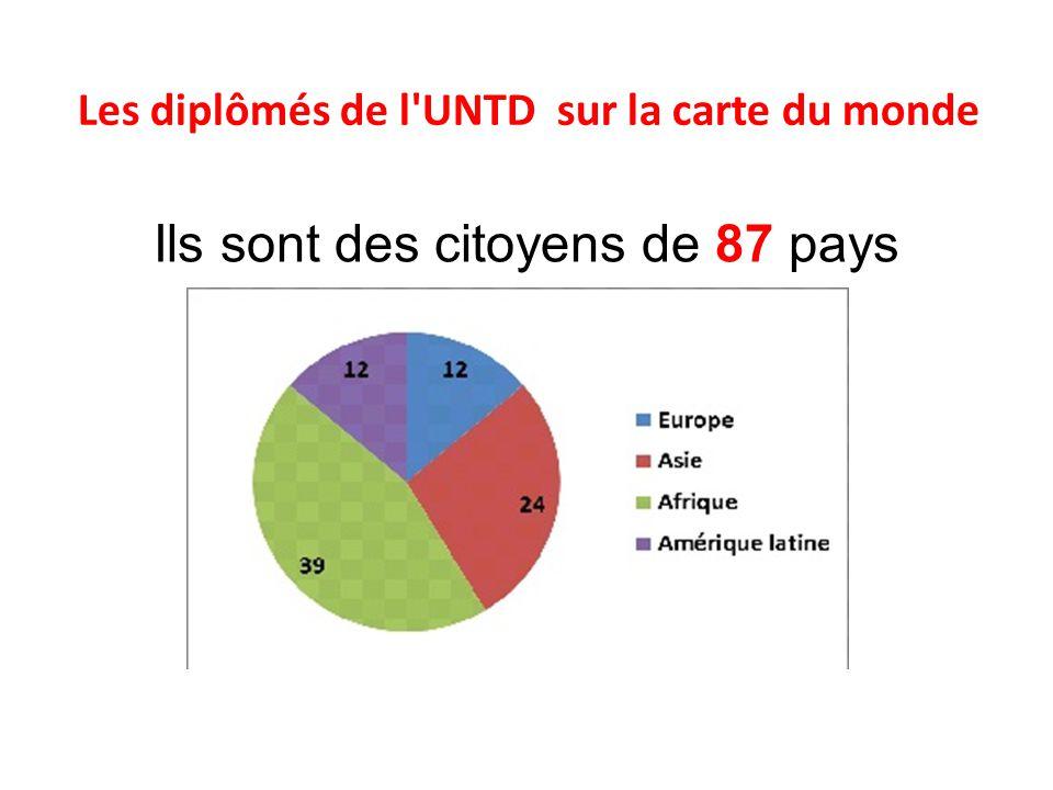 Les diplômés de l UNTD sur la carte du monde