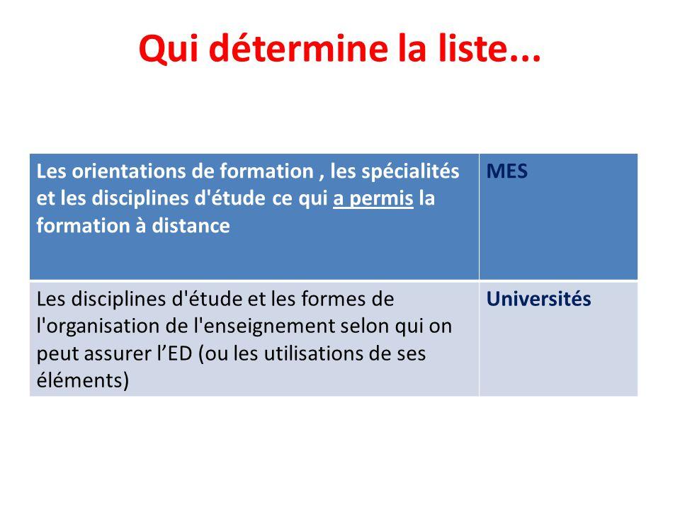 Qui détermine la liste... Les orientations de formation , les spécialités et les disciplines d étude ce qui a permis la formation à distance.