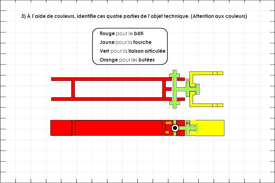 3) À l'aide de couleurs, identifie ces quatre parties de l'objet technique. (Attention aux couleurs)