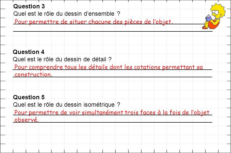 Question 3 Quel est le rôle du dessin d'ensemble