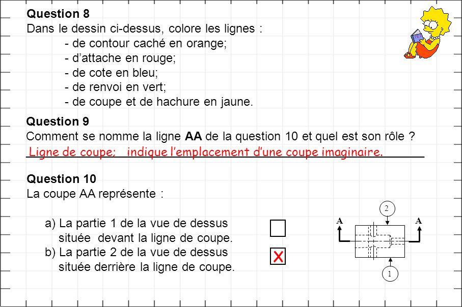 X Question 8 Dans le dessin ci-dessus, colore les lignes :