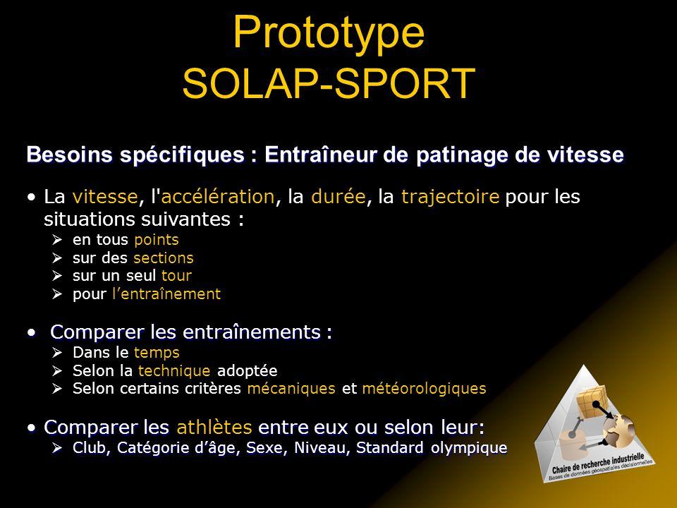 Prototype SOLAP-SPORT