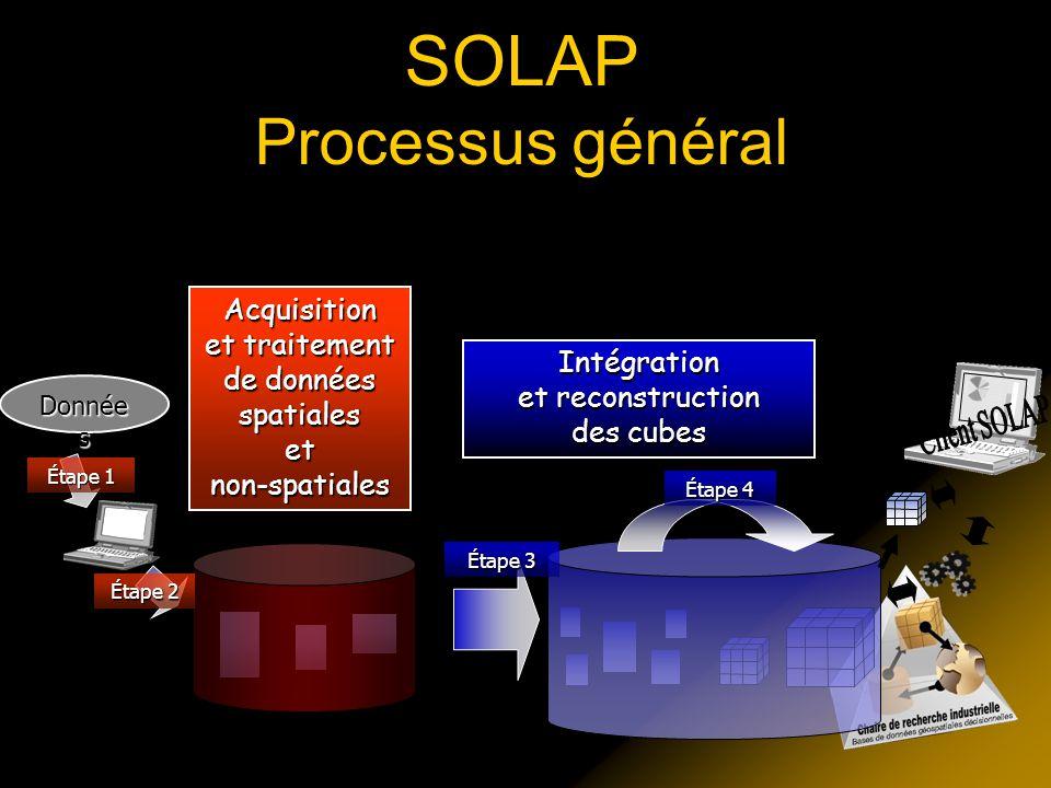 SOLAP Processus général Acquisition et traitement de données spatiales