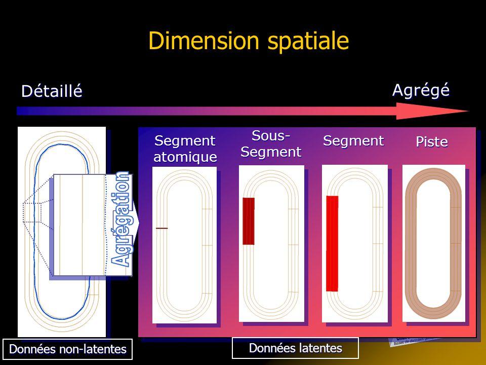 Dimension spatiale Agrégation Détaillé Agrégé Sous-Segment