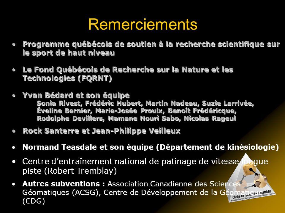 Remerciements Programme québécois de soutien à la recherche scientifique sur le sport de haut niveau.