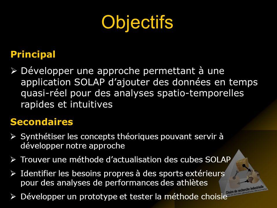 Objectifs Principal.