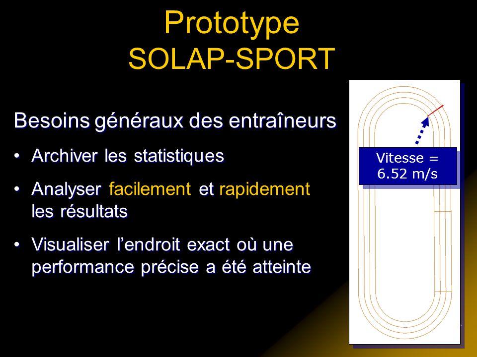 Prototype SOLAP-SPORT Besoins généraux des entraîneurs