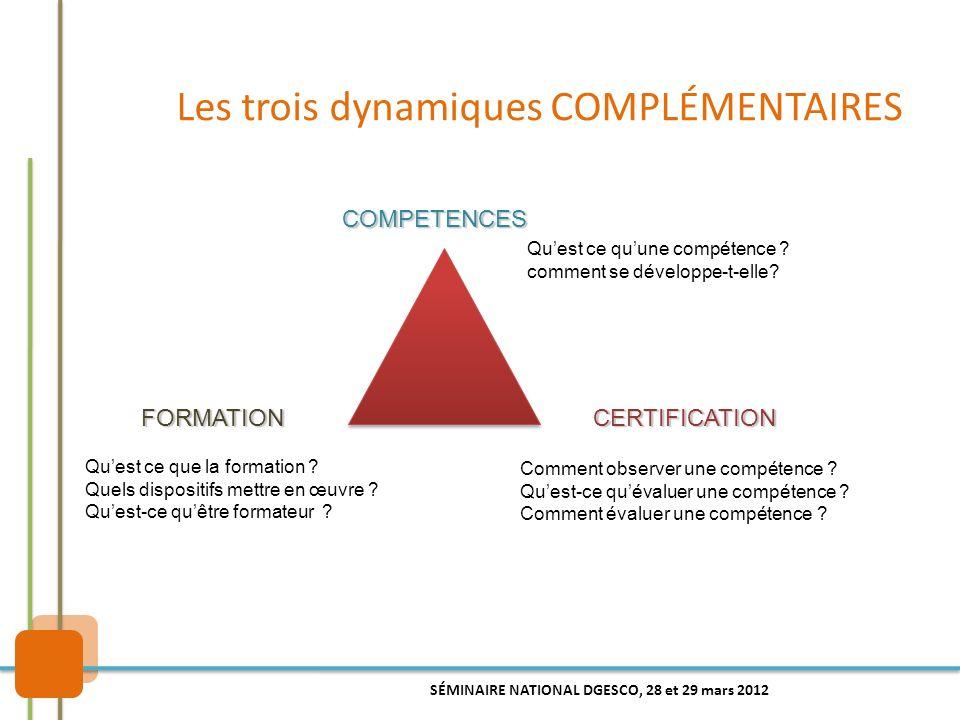 Les trois dynamiques COMPLÉMENTAIRES