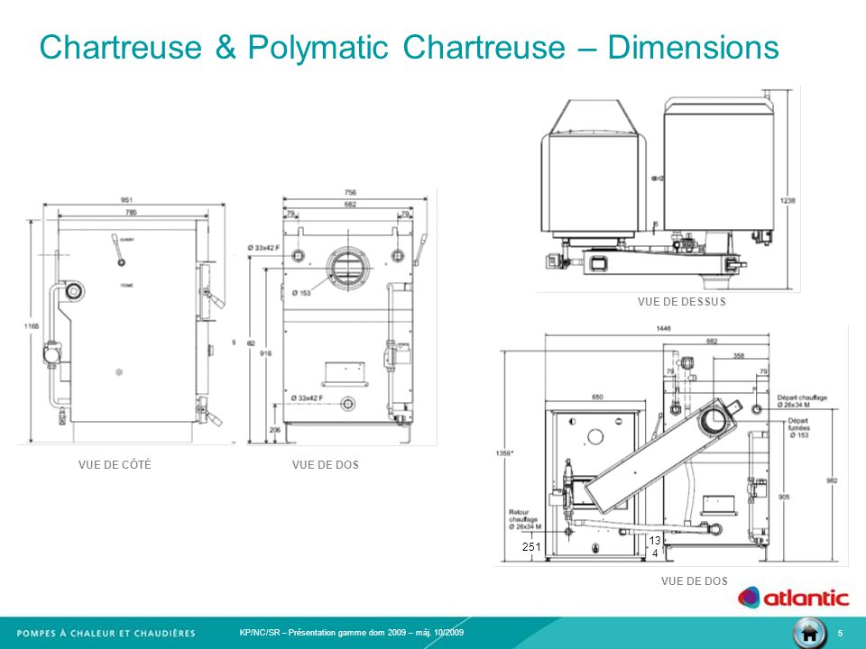 Chartreuse & Polymatic Chartreuse – Dimensions