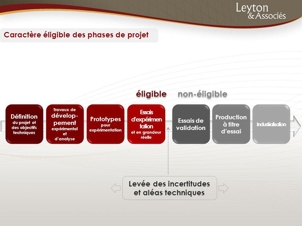 éligible non-éligible Caractère éligible des phases de projet