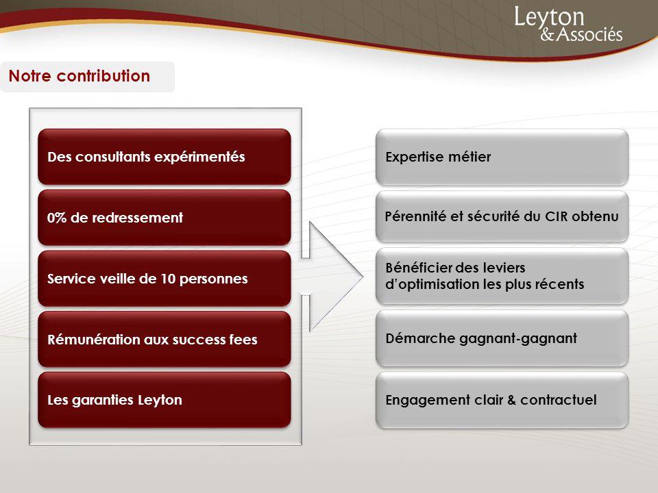 Notre contribution Expertise métier Des consultants expérimentés