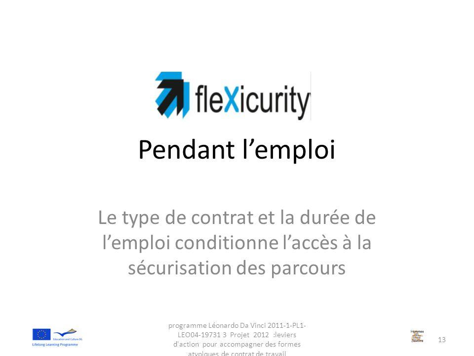 Pendant l'emploi Le type de contrat et la durée de l'emploi conditionne l'accès à la sécurisation des parcours.