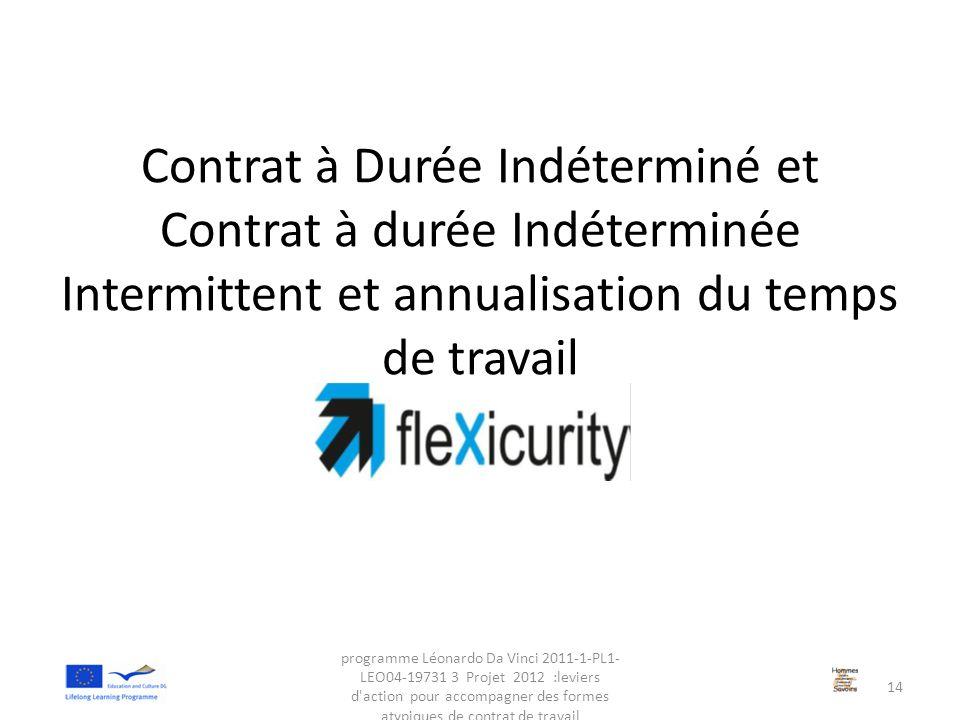 Contrat à Durée Indéterminé et Contrat à durée Indéterminée Intermittent et annualisation du temps de travail